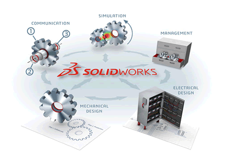 SolidWorks Product