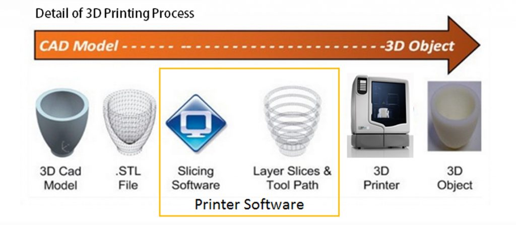 detail-of-3d-printing-process
