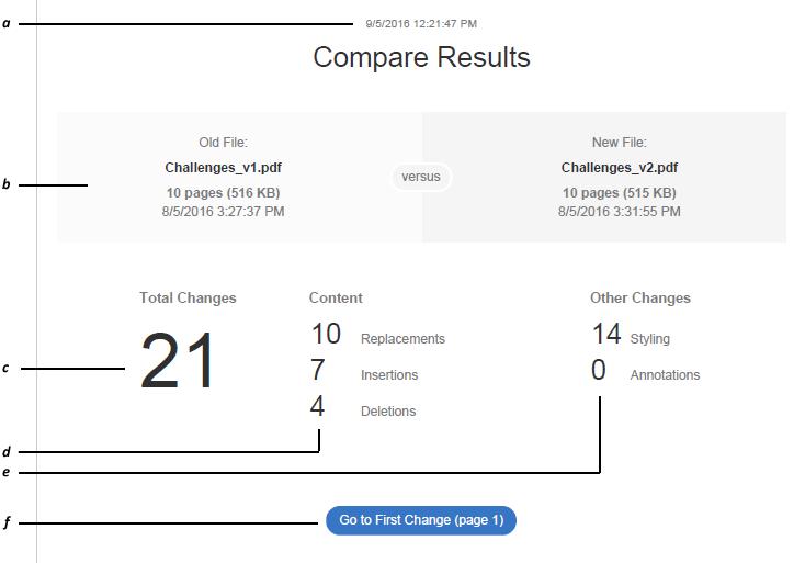 compare-results