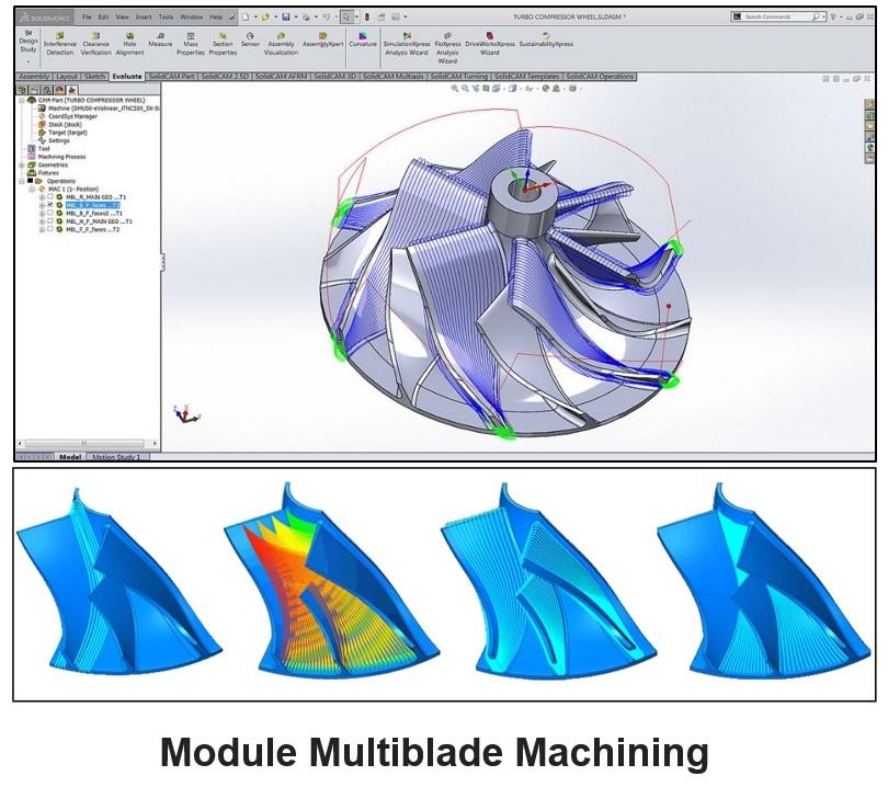 Module Multiblade Machining