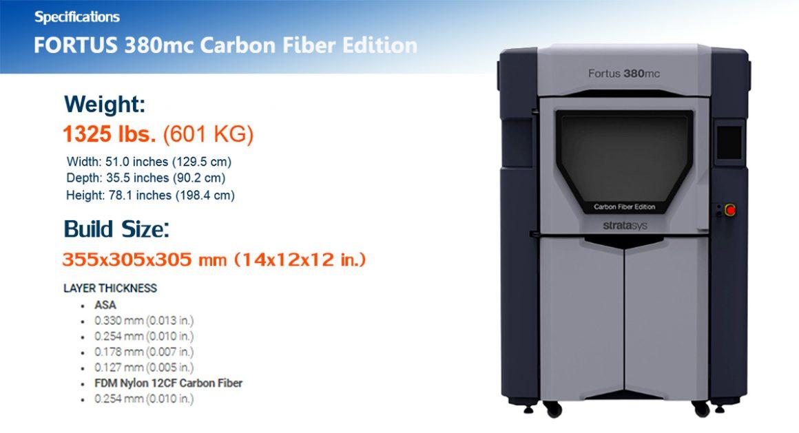 แข็งแรง แต่น้ำหนักเบา เมื่อ Print ด้วย Carbon Fiber