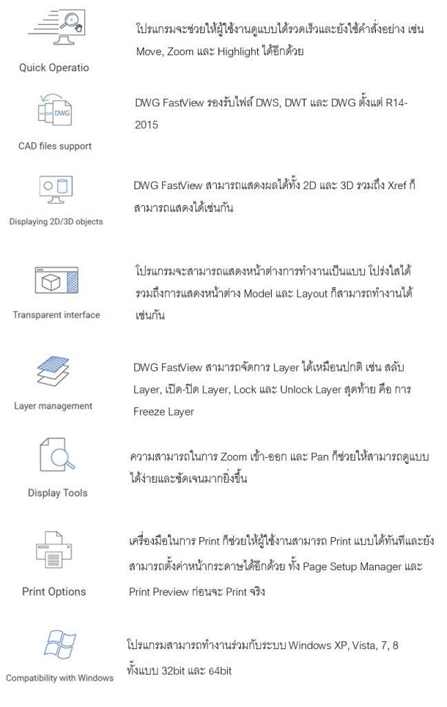 DWG-FastView คือ แอพพลิเคชั่นที่มีการพัฒนาต่อยอดจากโปรแกรมที่ทำงานบน PC หรือ Notebook