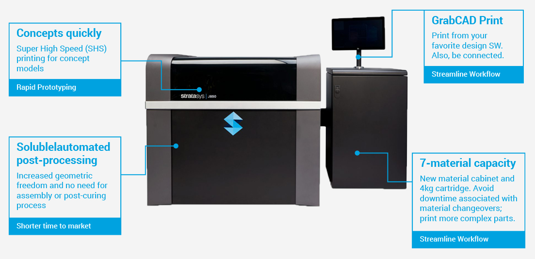 Stratasys J835, J850 and J826 features