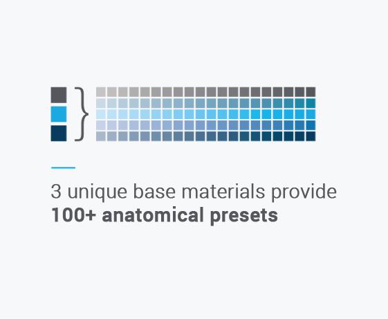 3 unique base materials