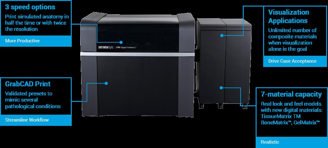 The J750™ Digital Anatomy™ 3D Printer.