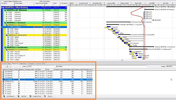 Oracle Primavera Overview : โปรแกรมบริหารโครงการก่อสร้าง แบบครบวงจร