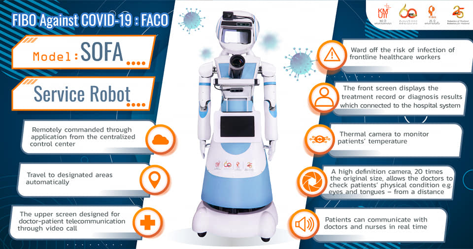 """FACO-ฟาโก้"" หุ่นยนต์สู้โควิด-19 : Model SOFA"