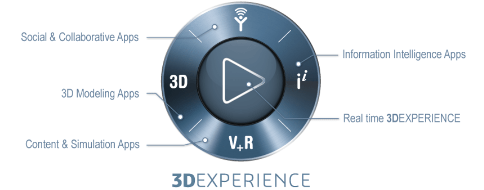 3DEXPERIENCE platform on the Cloud-App