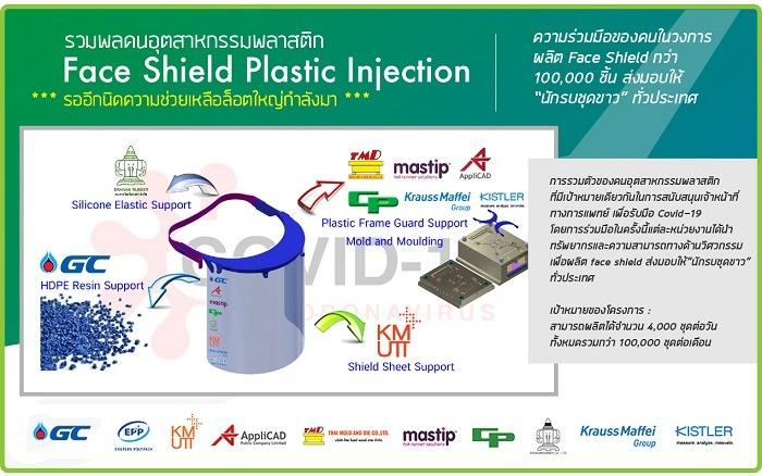 แอพพลิแคด ร่วมรับมอบเม็ดพลาสติก จับมือพันธมิตรผลิต Face Shield ให้โรงพยาบาลทั่วประเทศ