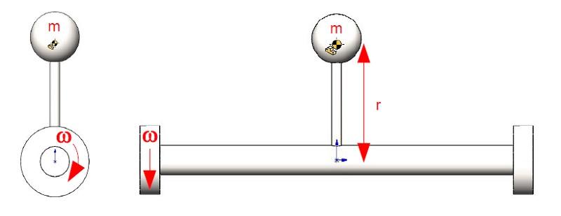 การคำนวณการถ่วงสมดุล Balancing