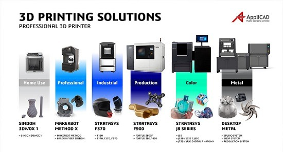แอพพลิแคด เสริมแกร่งไลน์ธุรกิจรุกตลาด 3D Printer ครบวงจร